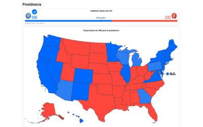Stati Uniti – Joe e Kamala, finalmente